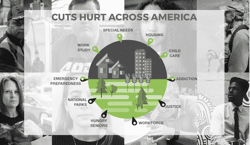 Faces of Austerity 2.0: How Budget Cuts Make Us Sicker, Poorer, and Less Secure