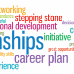 internships-word